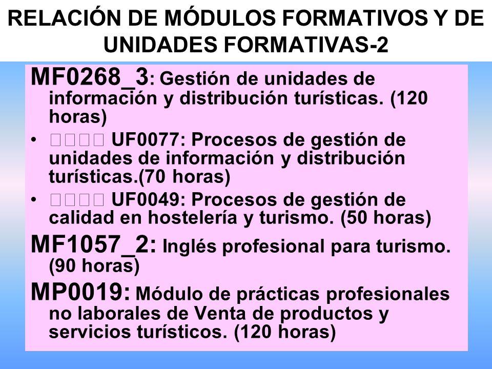 RELACIÓN DE MÓDULOS FORMATIVOS Y DE UNIDADES FORMATIVAS-2