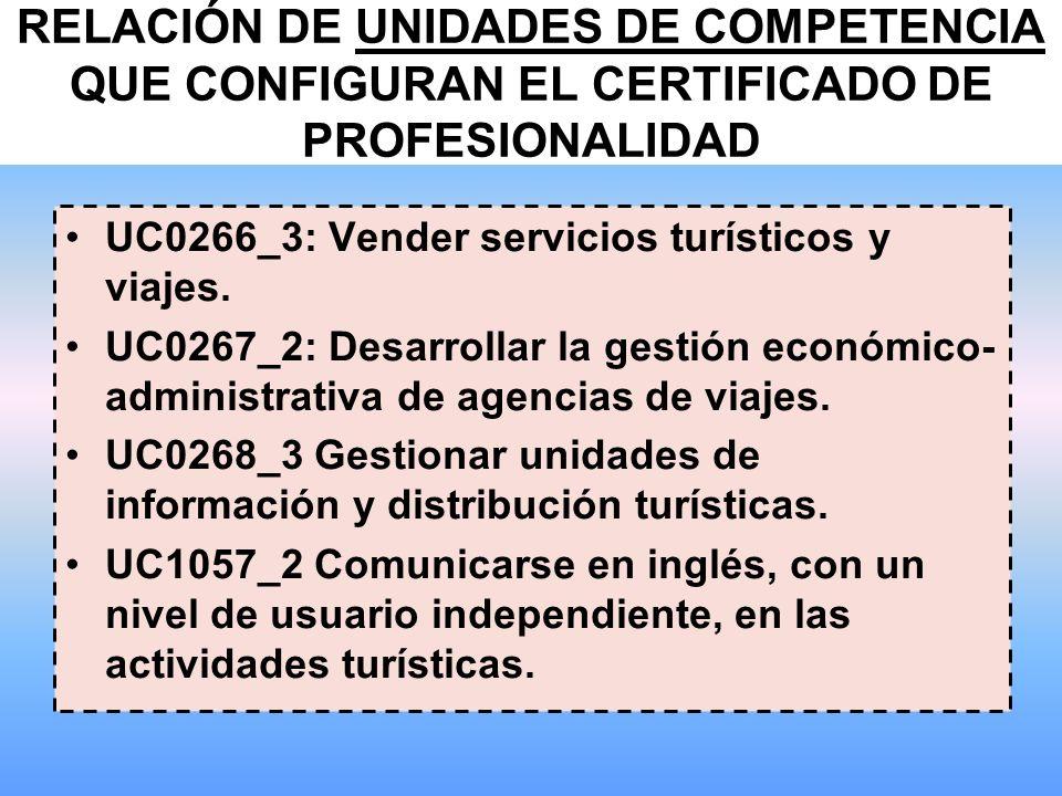 RELACIÓN DE UNIDADES DE COMPETENCIA QUE CONFIGURAN EL CERTIFICADO DE PROFESIONALIDAD