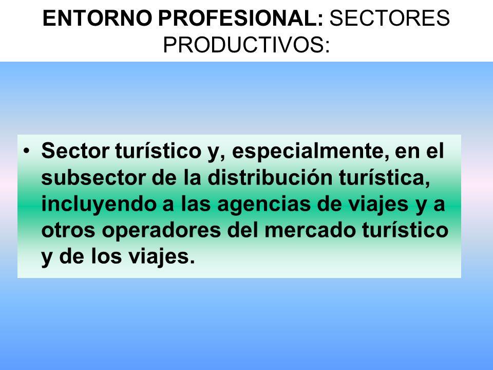 ENTORNO PROFESIONAL: SECTORES PRODUCTIVOS: