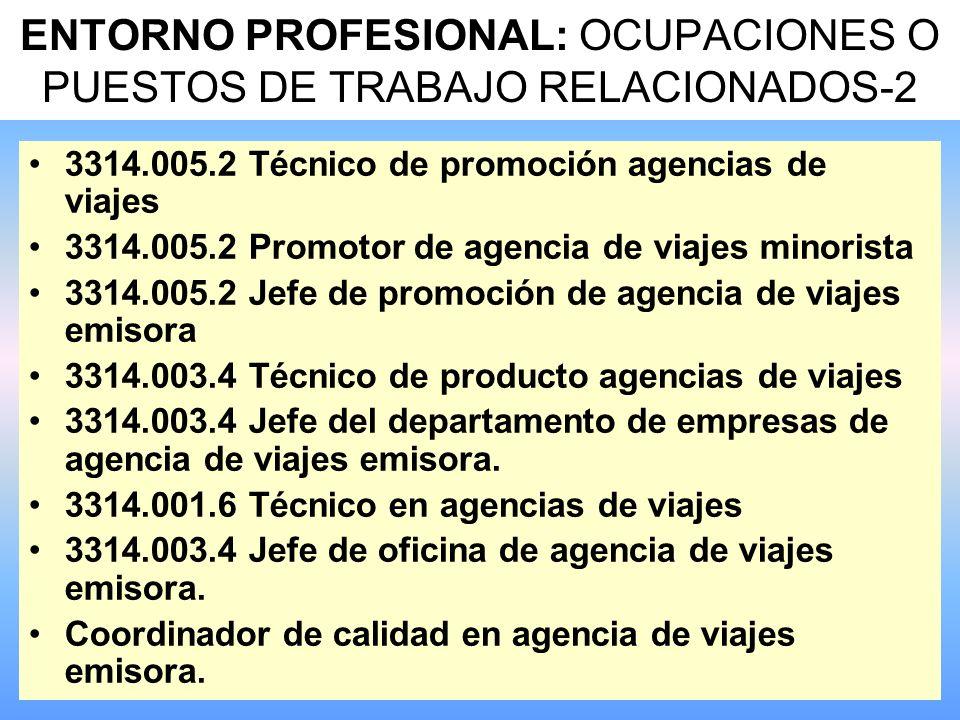 ENTORNO PROFESIONAL: OCUPACIONES O PUESTOS DE TRABAJO RELACIONADOS-2