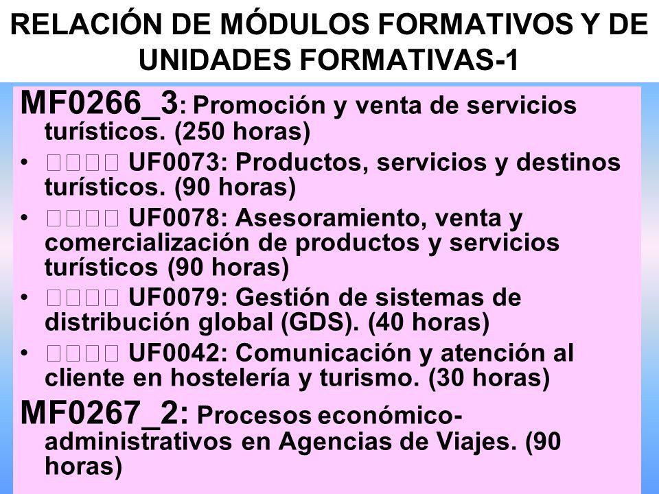 RELACIÓN DE MÓDULOS FORMATIVOS Y DE UNIDADES FORMATIVAS-1