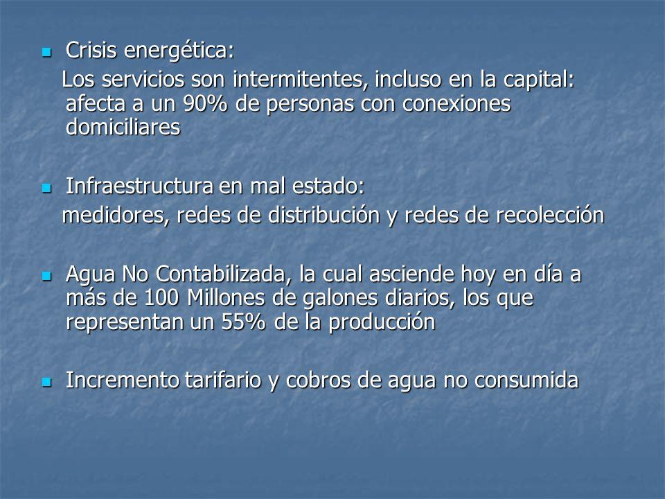 Crisis energética: Los servicios son intermitentes, incluso en la capital: afecta a un 90% de personas con conexiones domiciliares.