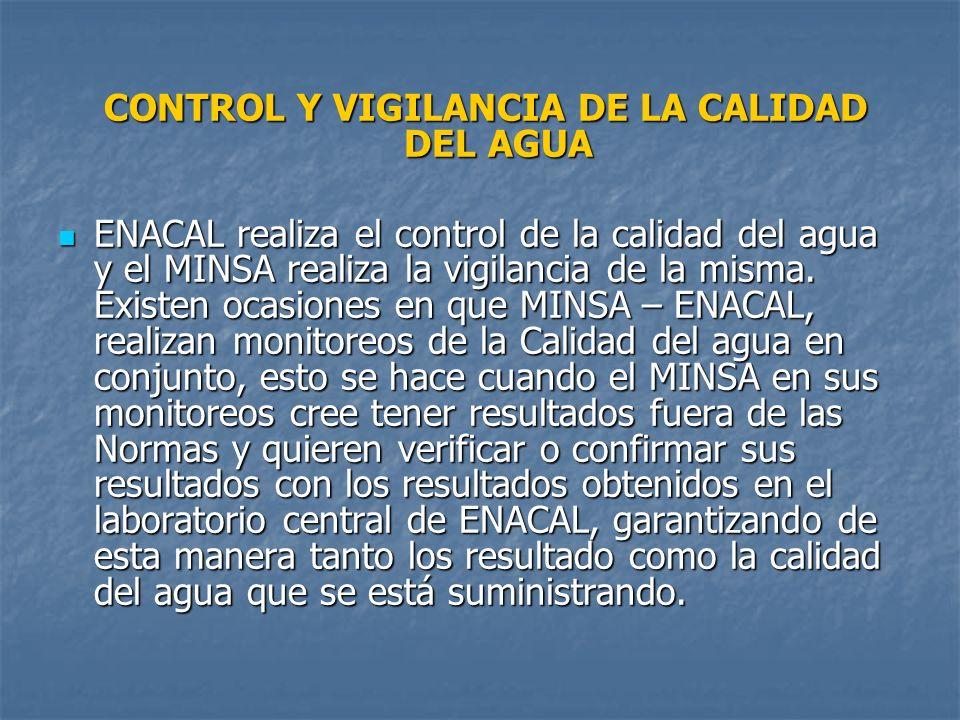 CONTROL Y VIGILANCIA DE LA CALIDAD DEL AGUA