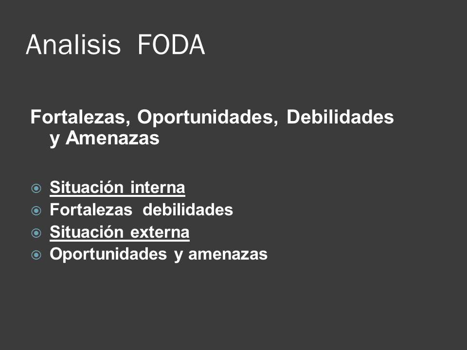 Analisis FODA Fortalezas, Oportunidades, Debilidades y Amenazas
