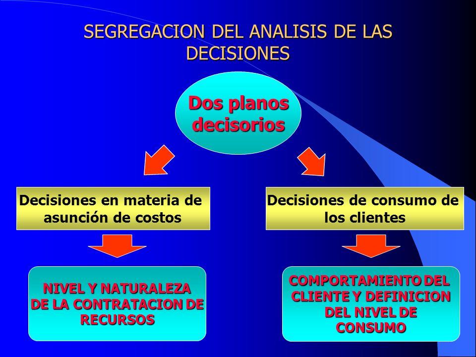 SEGREGACION DEL ANALISIS DE LAS DECISIONES