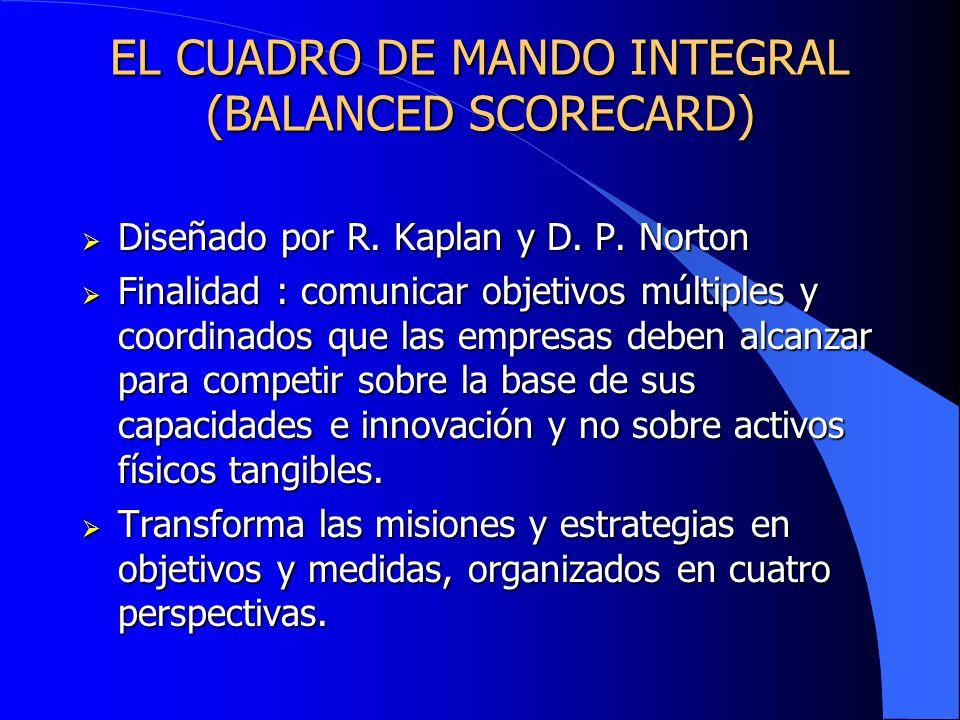 EL CUADRO DE MANDO INTEGRAL (BALANCED SCORECARD)