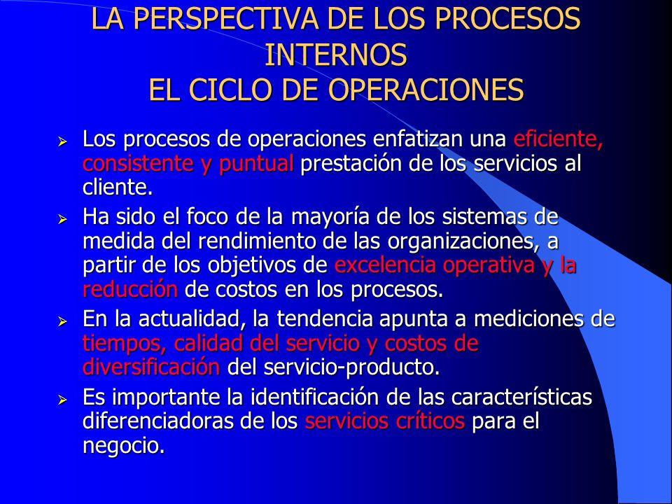 LA PERSPECTIVA DE LOS PROCESOS INTERNOS EL CICLO DE OPERACIONES