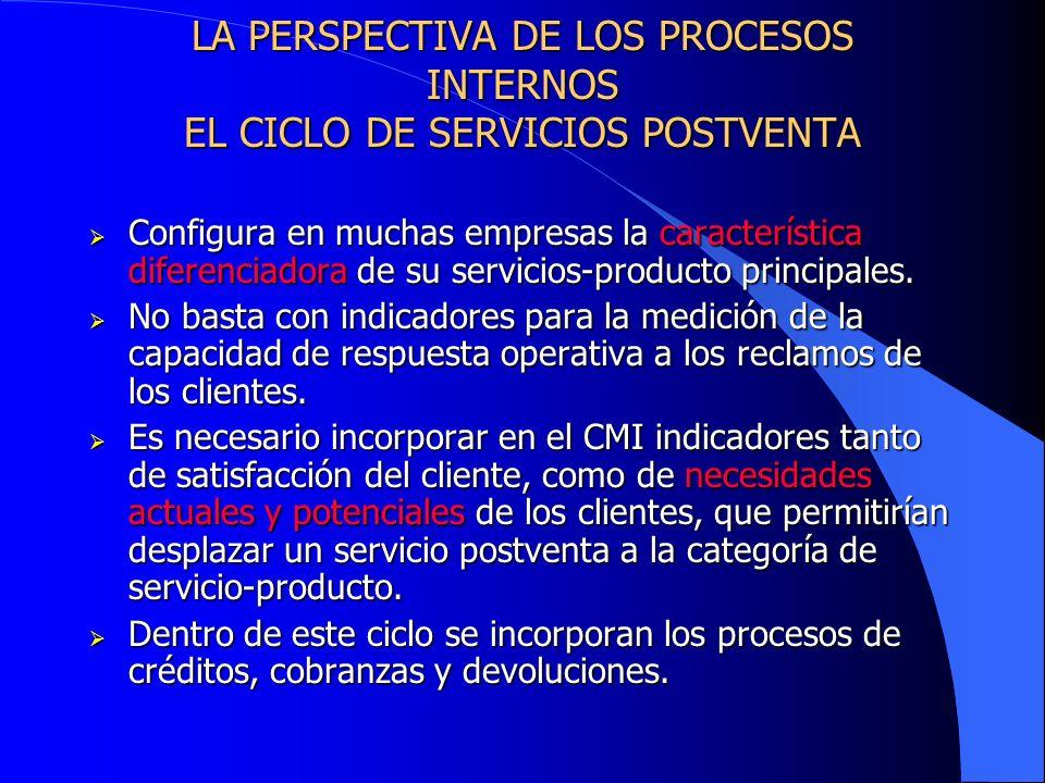 LA PERSPECTIVA DE LOS PROCESOS INTERNOS EL CICLO DE SERVICIOS POSTVENTA