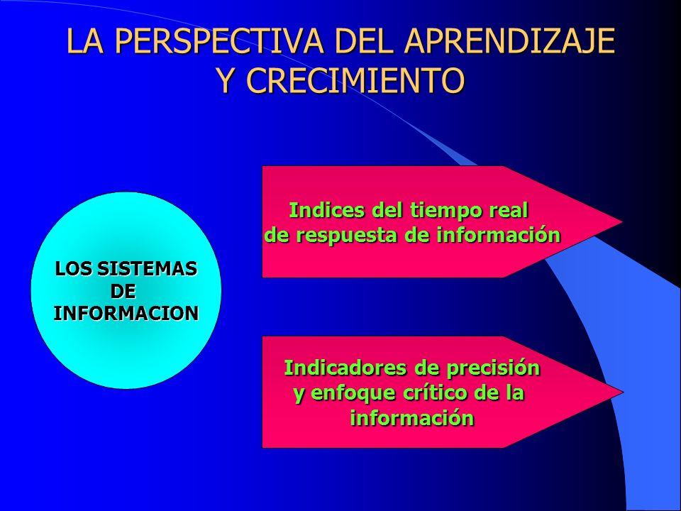 LA PERSPECTIVA DEL APRENDIZAJE Y CRECIMIENTO