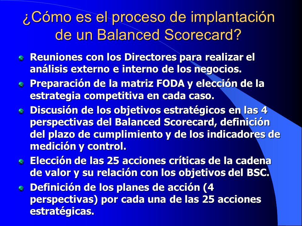 ¿Cómo es el proceso de implantación de un Balanced Scorecard