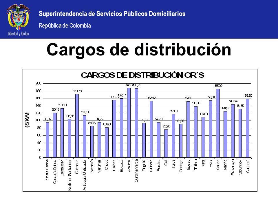 Cargos de distribución