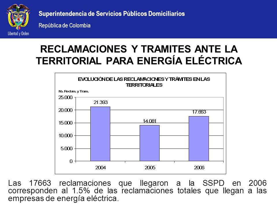 RECLAMACIONES Y TRAMITES ANTE LA TERRITORIAL PARA ENERGÍA ELÉCTRICA
