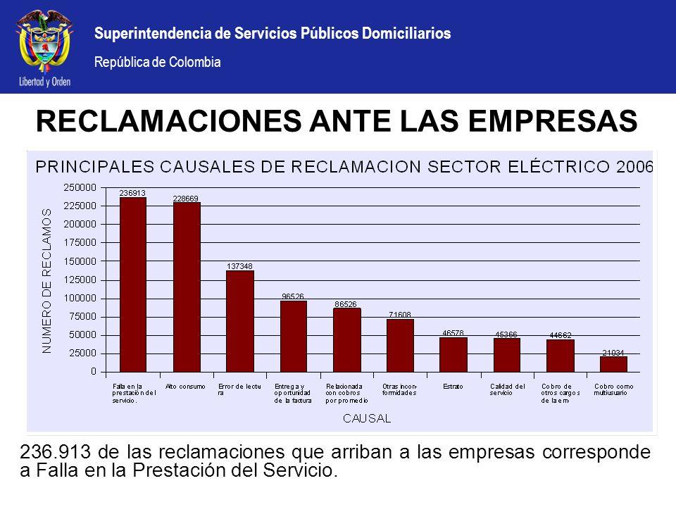RECLAMACIONES ANTE LAS EMPRESAS