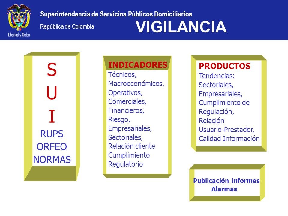 S U I VIGILANCIA RUPS ORFEO NORMAS INDICADORES PRODUCTOS Técnicos,