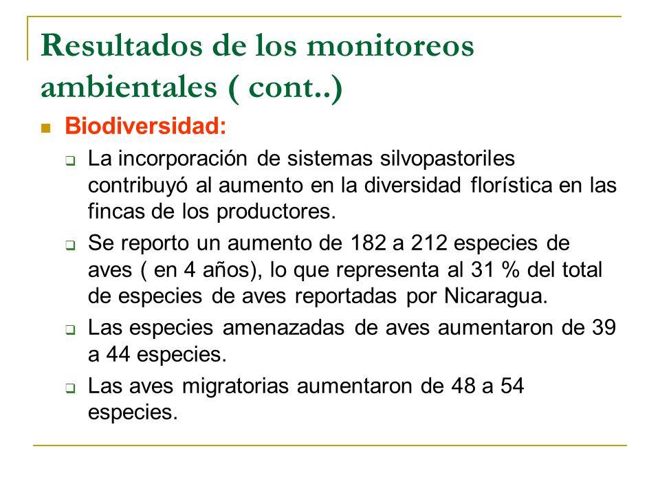 Resultados de los monitoreos ambientales ( cont..)