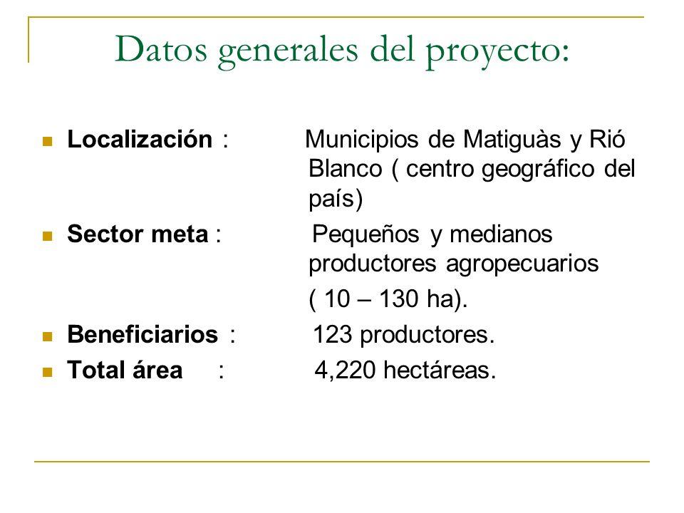 Datos generales del proyecto: