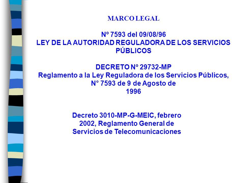 LEY DE LA AUTORIDAD REGULADORA DE LOS SERVICIOS PÚBLICOS