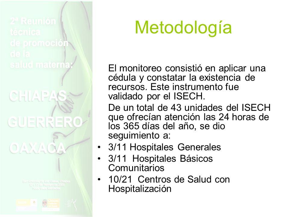 Metodología El monitoreo consistió en aplicar una cédula y constatar la existencia de recursos. Este instrumento fue validado por el ISECH.