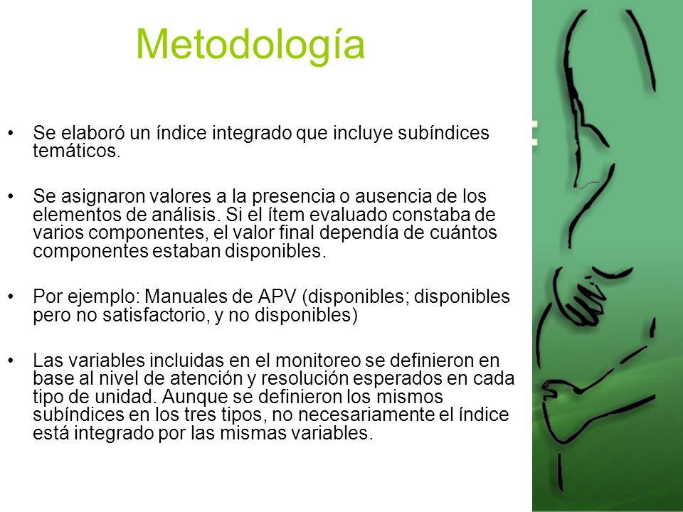 Metodología Se elaboró un índice integrado que incluye subíndices temáticos.