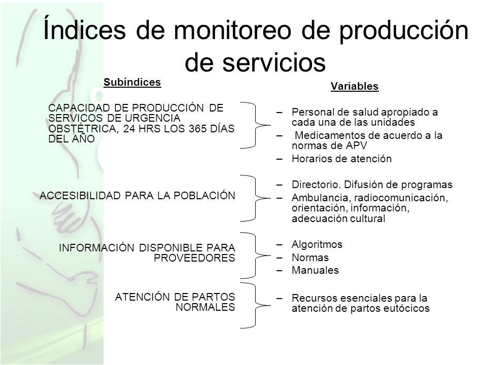 Índices de monitoreo de producción de servicios