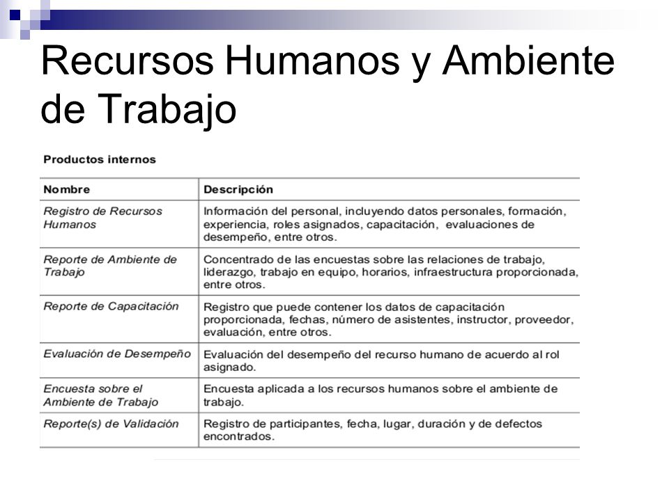 Recursos Humanos y Ambiente de Trabajo