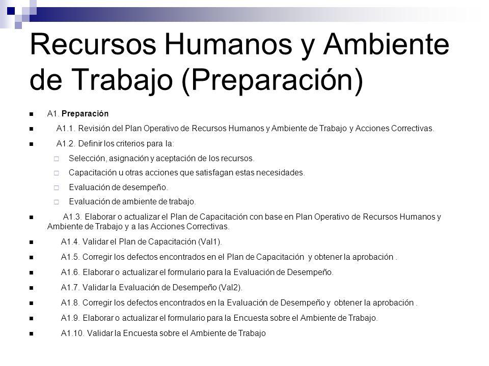 Recursos Humanos y Ambiente de Trabajo (Preparación)
