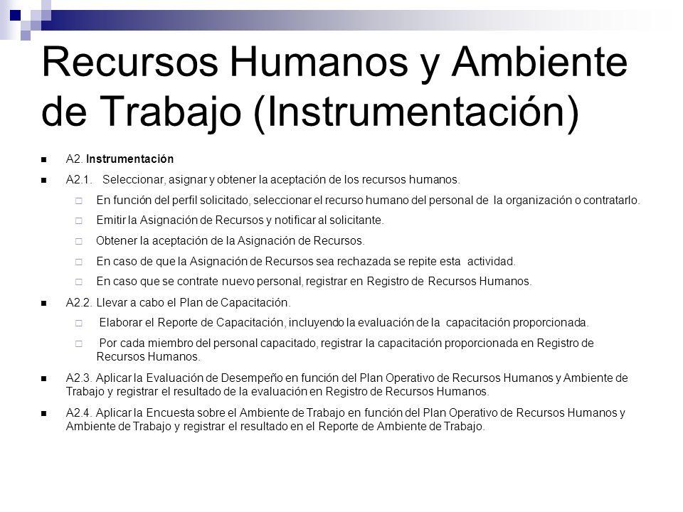 Recursos Humanos y Ambiente de Trabajo (Instrumentación)