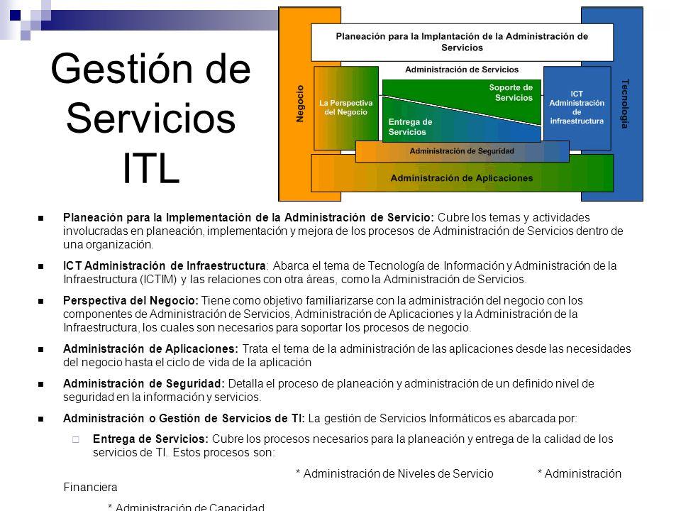 Gestión de Servicios ITL