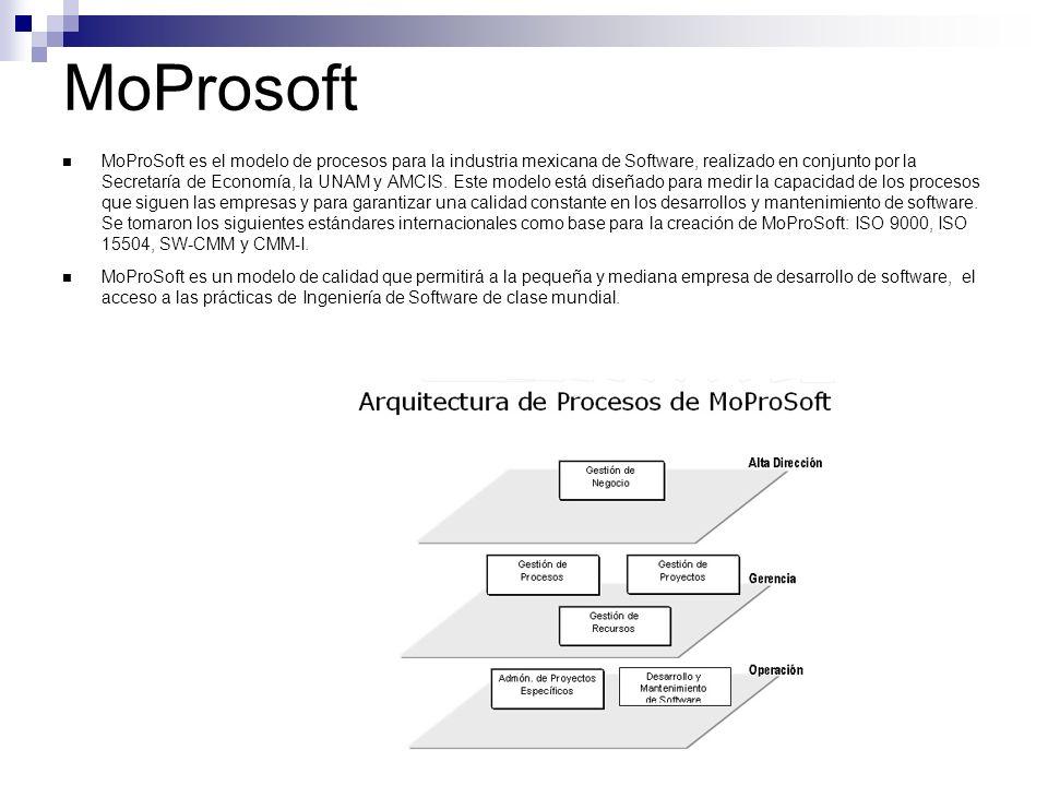 MoProsoft