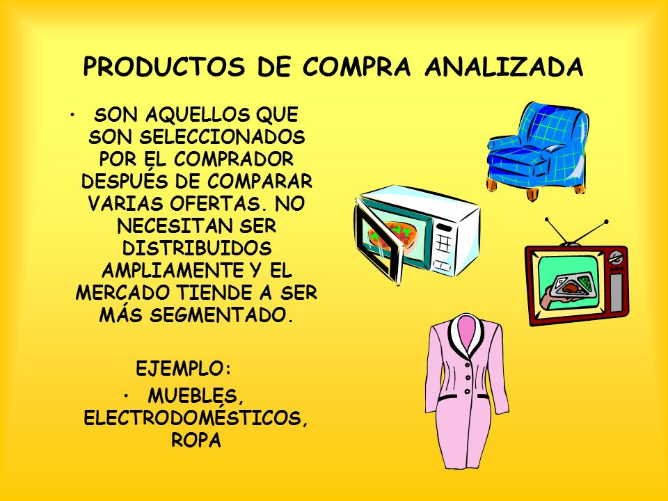 PRODUCTOS DE COMPRA ANALIZADA
