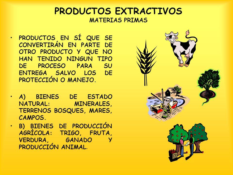 PRODUCTOS EXTRACTIVOS MATERIAS PRIMAS