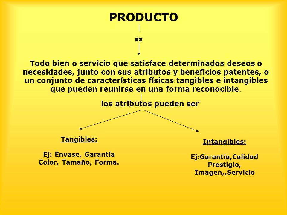 Prestigio, Imagen,,Servicio