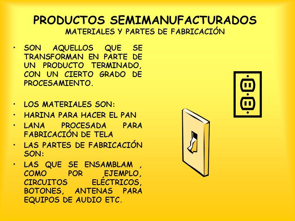 PRODUCTOS SEMIMANUFACTURADOS MATERIALES Y PARTES DE FABRICACIÓN