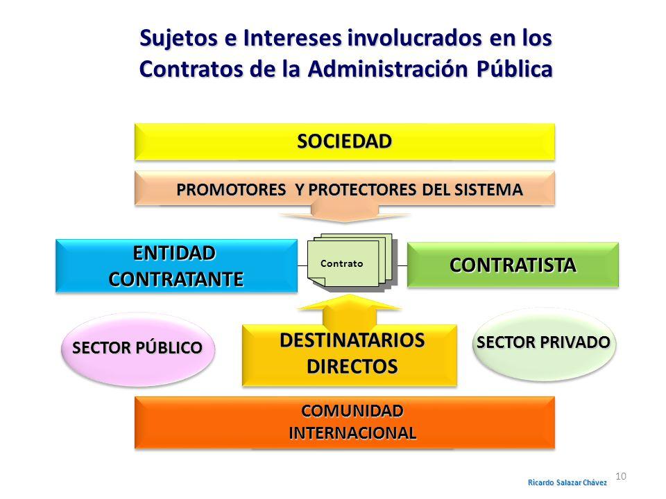 Sujetos e Intereses involucrados en los Contratos de la Administración Pública