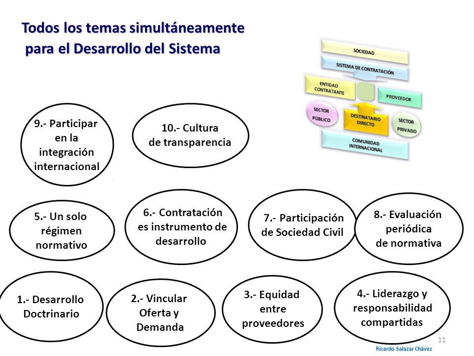 SISTEMA DE CONTRATACIÓN COMUNIDAD INTERNACIONAL