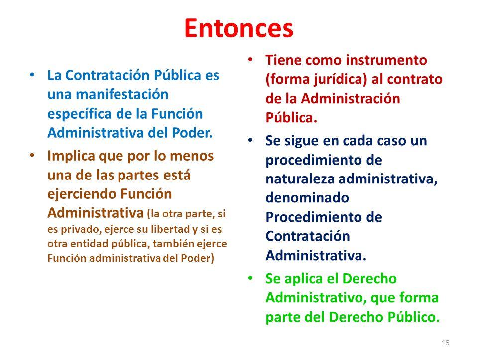Entonces Tiene como instrumento (forma jurídica) al contrato de la Administración Pública.