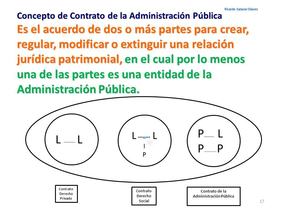 Ricardo Salazar Chávez Contrato de la Administración Pública