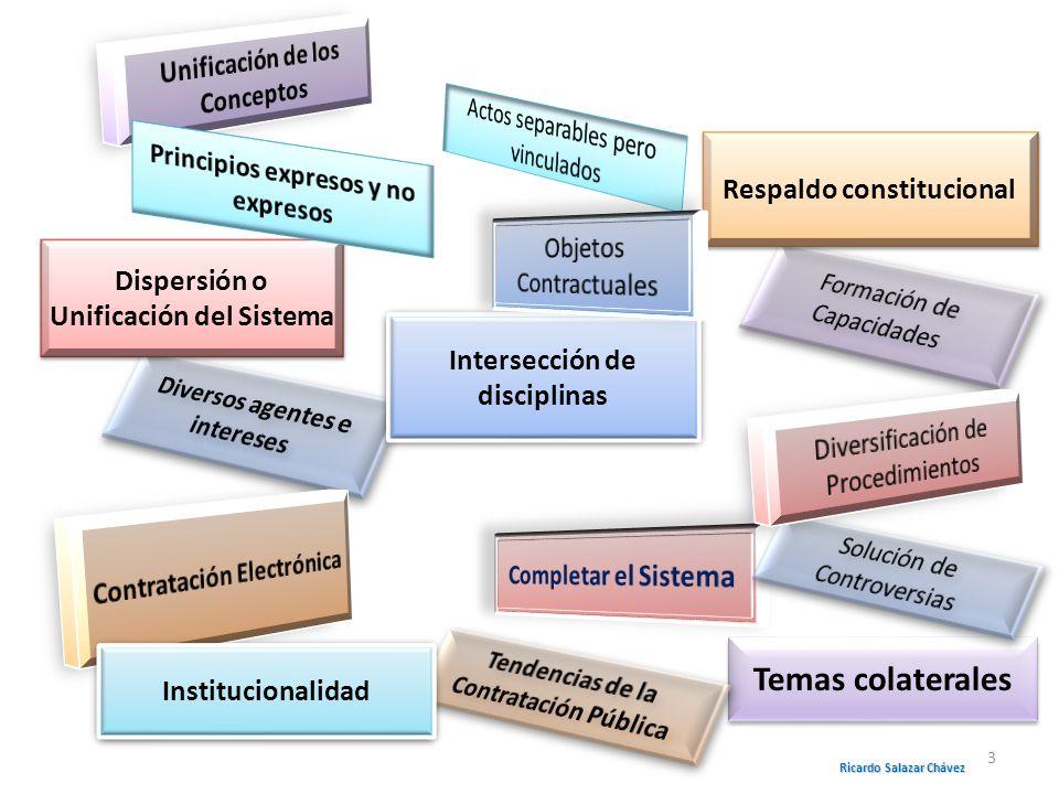 Temas colaterales Unificación de los Conceptos