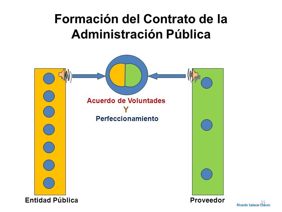 Formación del Contrato de la Administración Pública