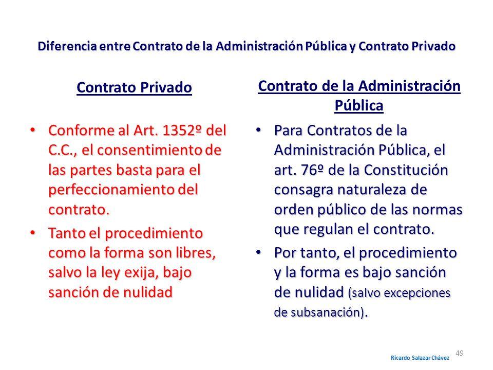 Contrato de la Administración Pública Ricardo Salazar Chávez