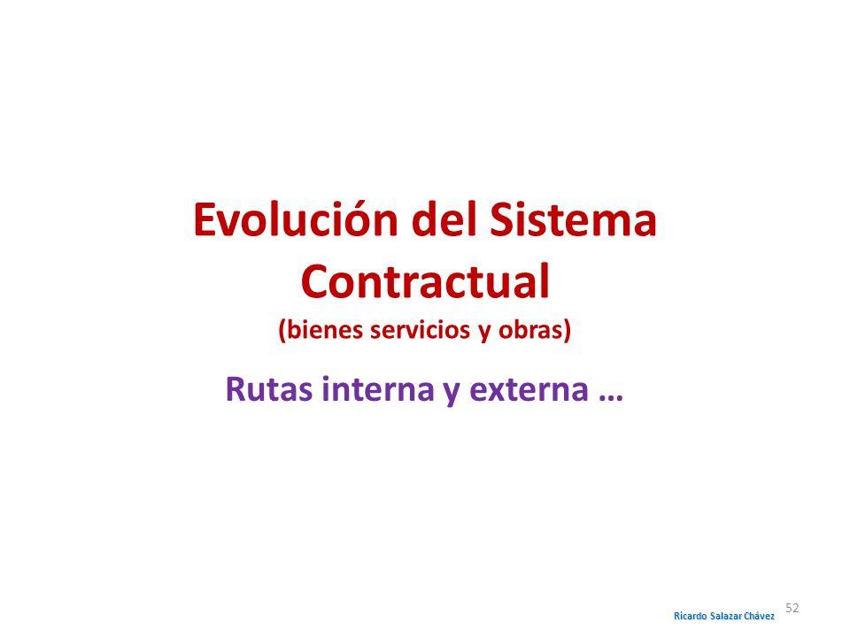 Evolución del Sistema Contractual (bienes servicios y obras)