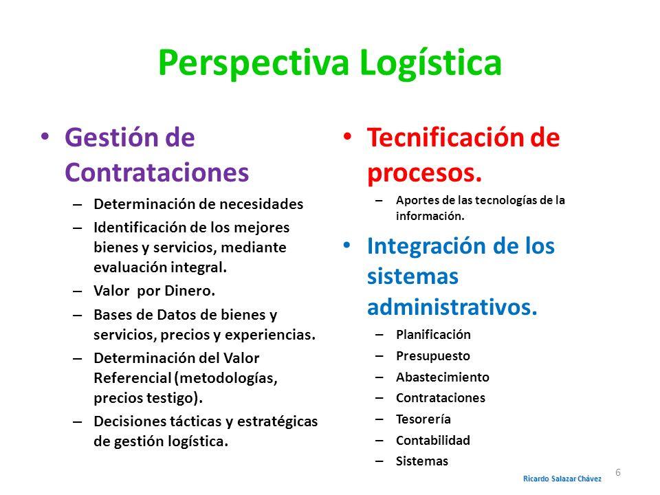 Perspectiva Logística
