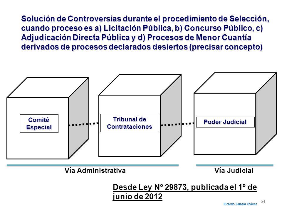 Tribunal de Contrataciones Ricardo Salazar Chávez
