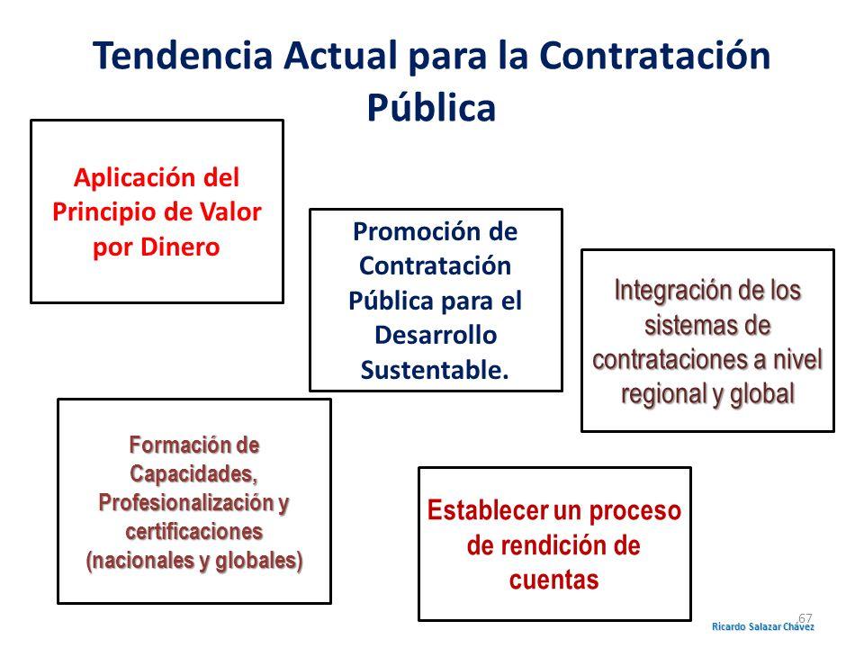 Tendencia Actual para la Contratación Pública