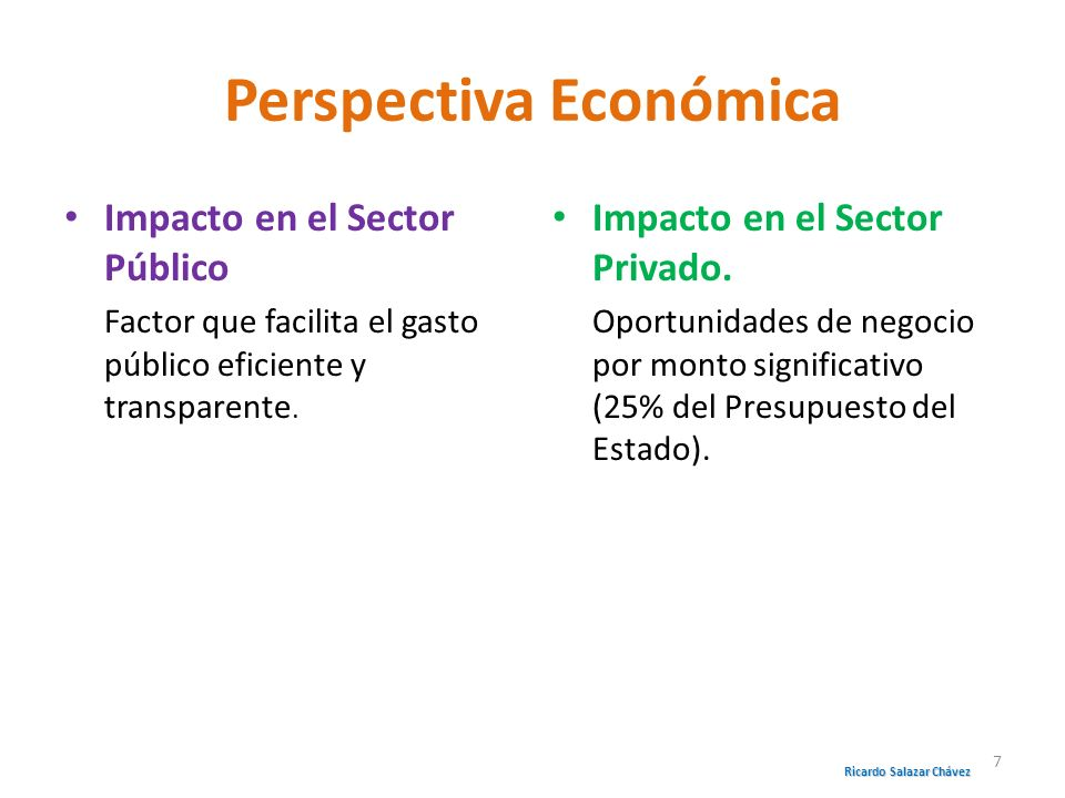 Perspectiva Económica