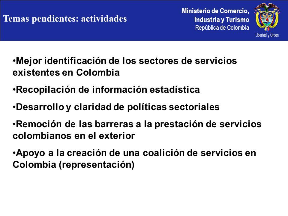 Temas pendientes: actividades