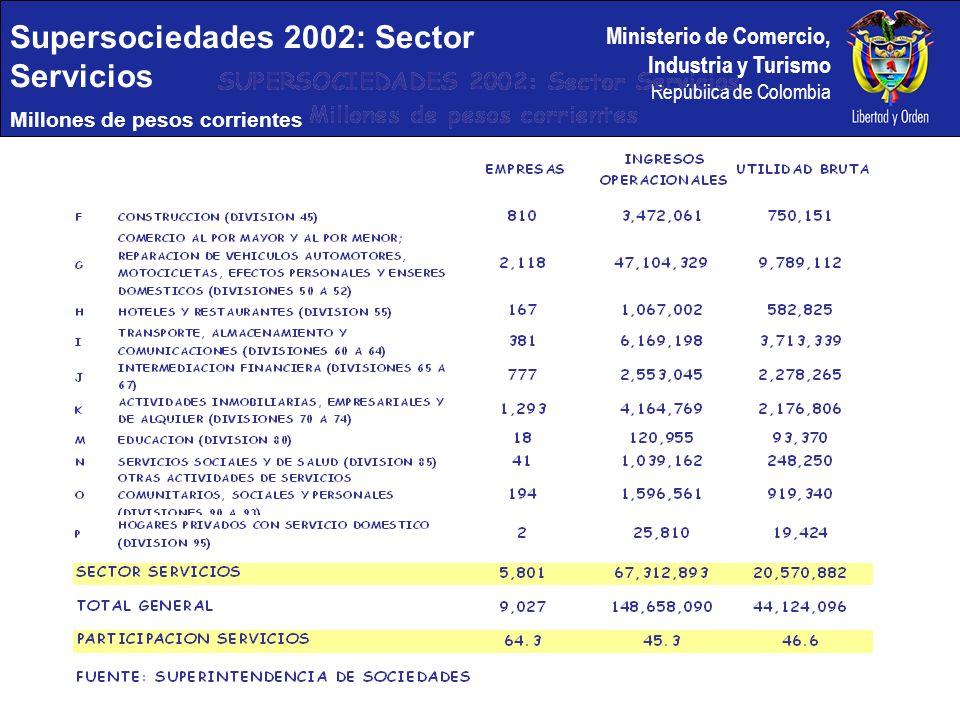 Supersociedades 2002: Sector Servicios
