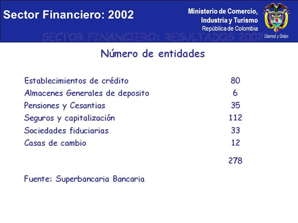 Sector Financiero: 2002 ENCARGADO: MCX
