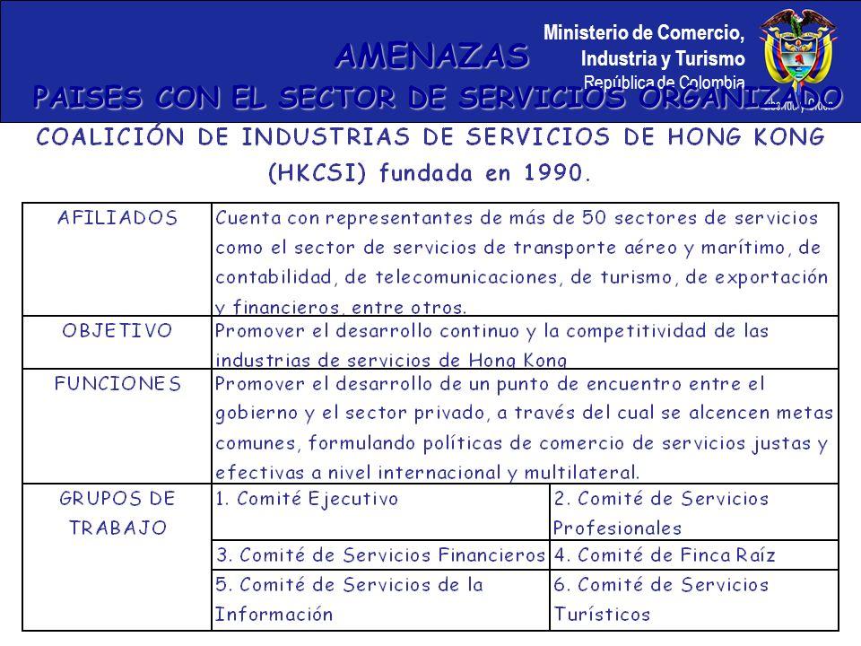 AMENAZAS PAISES CON EL SECTOR DE SERVICIOS ORGANIZADO