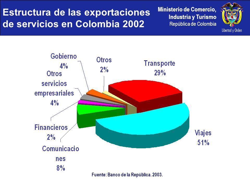 Estructura de las exportaciones de servicios en Colombia 2002